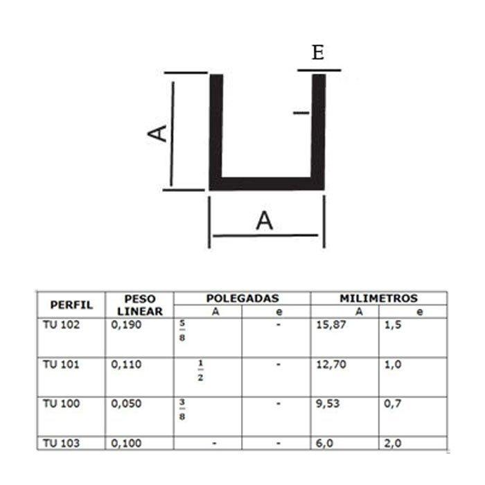 Alum nio incesal perfil u abas iguais for Medidas perfiles pladur